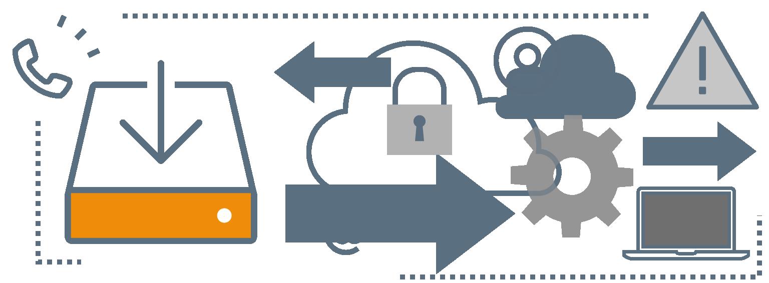 Main content cloud image